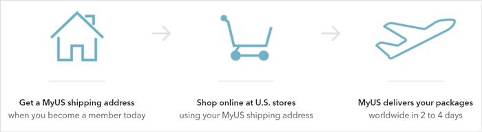 How MyUS works with purchases from U.S. retailers